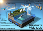graphics_geoengineering_schemes_1-620x439